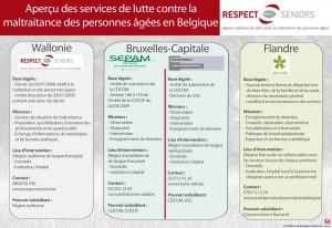 comparatif belgique